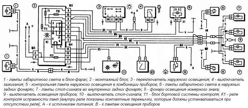 Схема подключения габаритных
