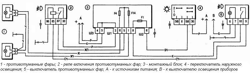 автомобиля ВАЗ 2110-2112